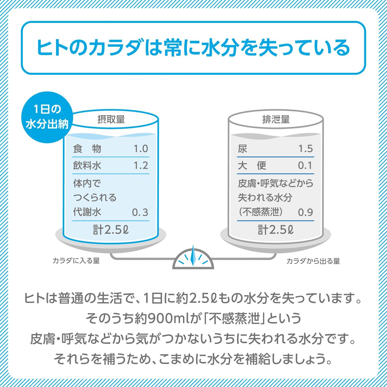 出納 バランス 水分 【水分補給の基礎知識!】脱水症と水分不足による影響について解説してみた!
